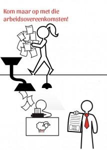 Arbeidscontracten